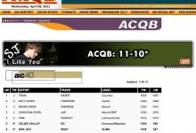 "SJ's ""I Like You"" Blazes Into Adult Contemporary Top 10 on FMQB.com"